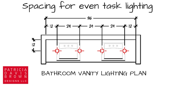 calculate lighting, lighting design, lighting symbols, task lighting at bathroom vanity ceiling for even light distribution in front of mirrors