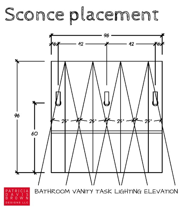Vanity Lights Placement : How to Light a Vanity Correctly - A Lighting Design How To Dig This Design