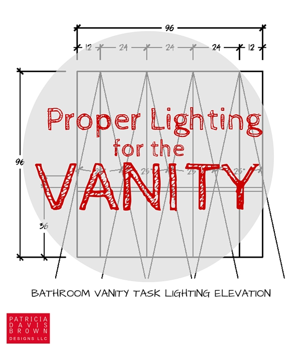 Bathroom Vanity Lighting Placement how to light a vanity correctly - a lighting design how to