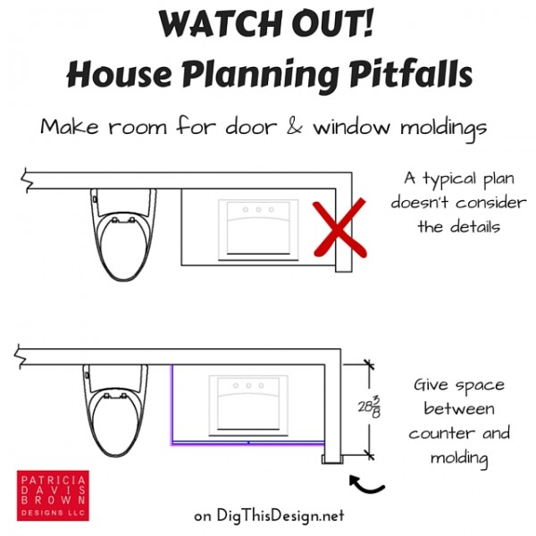 infographic house planning dimensions for proper clearance of door and window molding