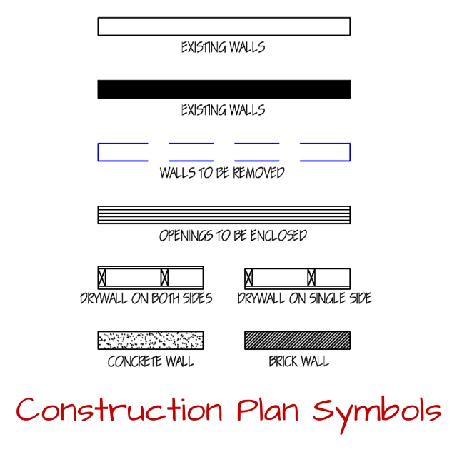 wall type construction symbols for house blueprint planning