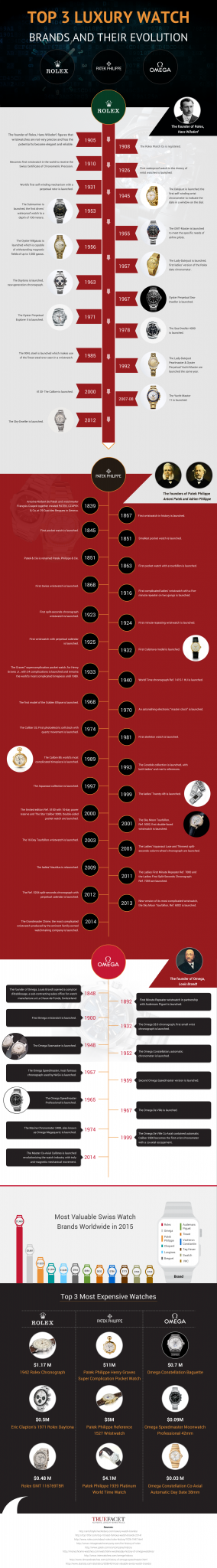 infographic showing history of three luxury watch brands, Rolex, Patek Philippe, ans Omega. Describes chronological events from their foundation to today.
