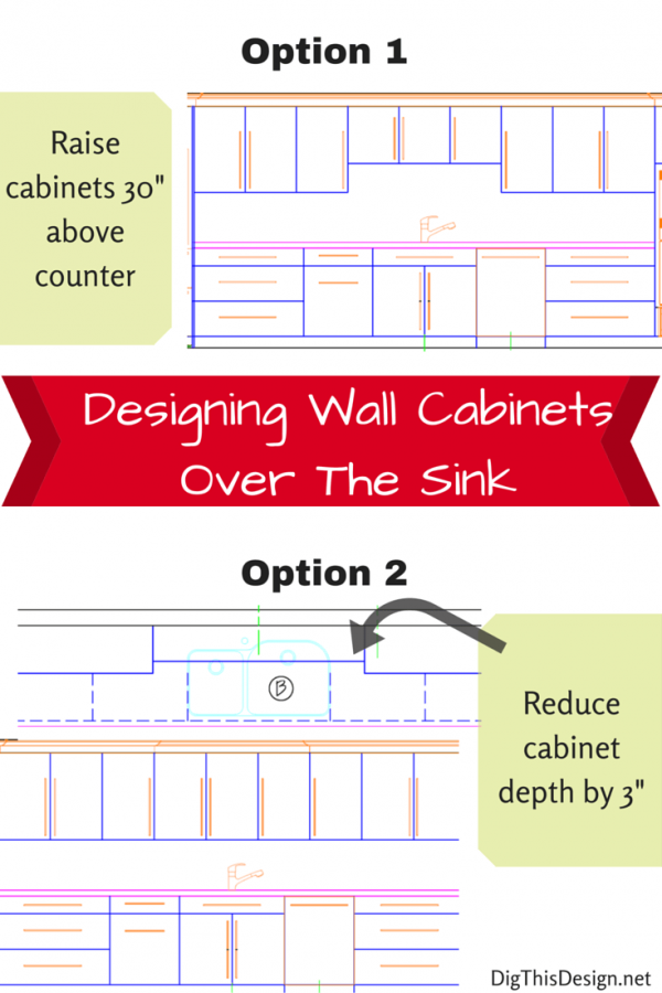 Infographic about two ways to design kitchen wall cabinets above the sink. Recessing and raising cabinets