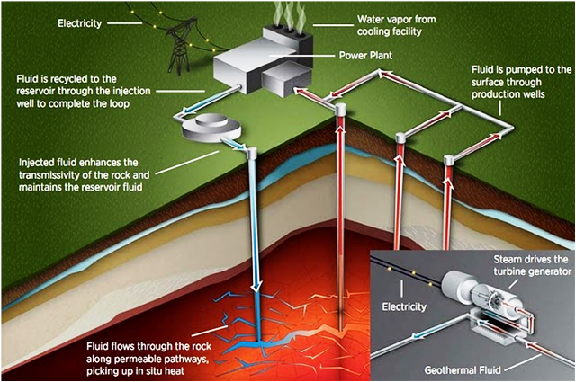 GEOTHERMAL_ENERGY_tapping