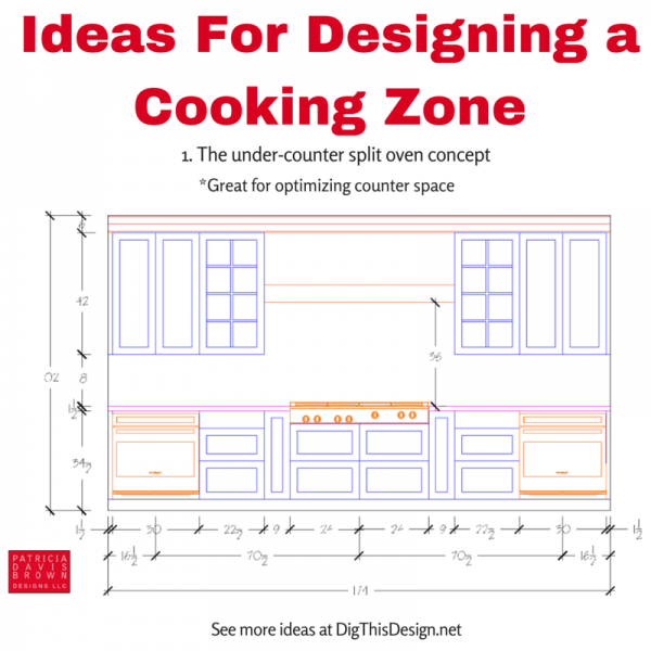 Kitchen interior design ideas for designing a cooking zone plan