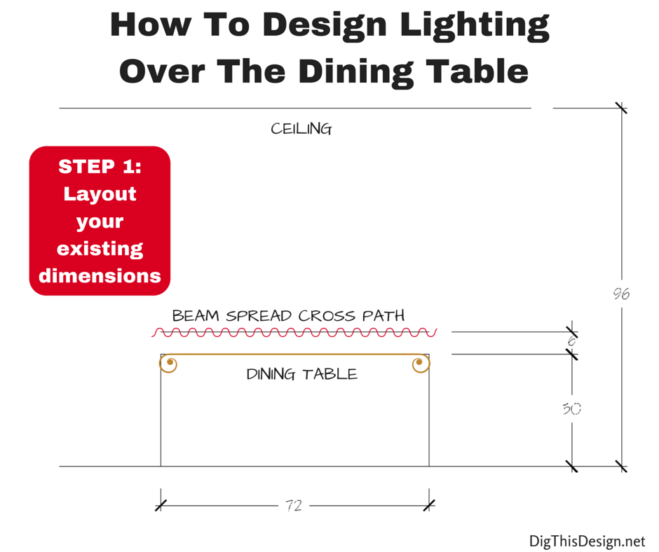 how to design lighting over the dining table first layout existing dimensions to plan for proper lighting