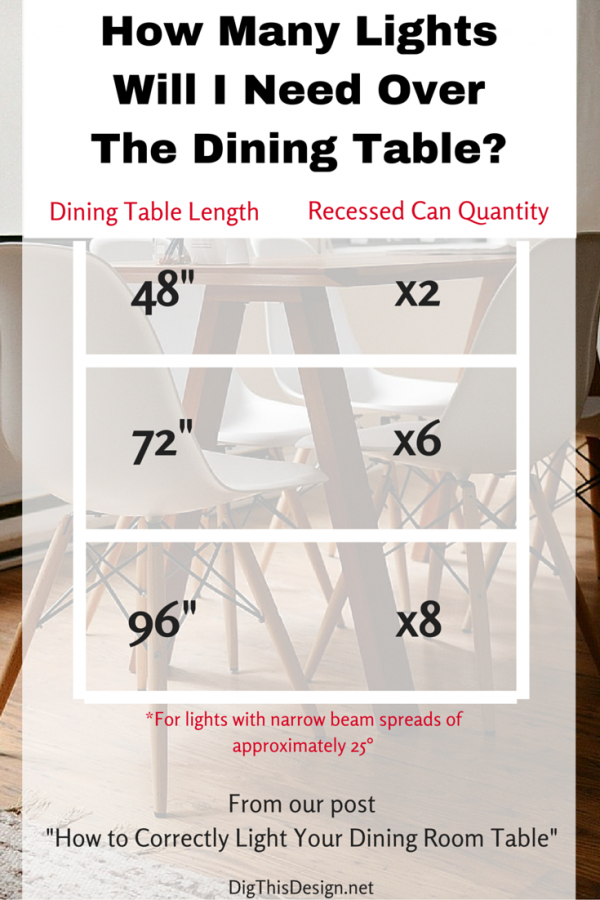 Dining table size chart to determine how many recessed cans are needed in lighting design plan
