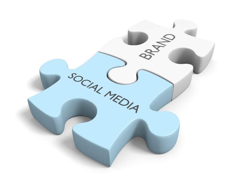 Incorporate Social Media Links