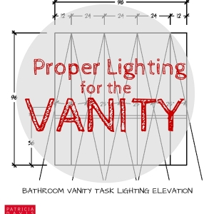 lighting design guide how to with placement and beam spreads for plans and elevations